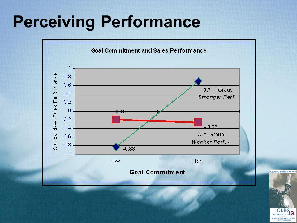 19 Perceiving Performance