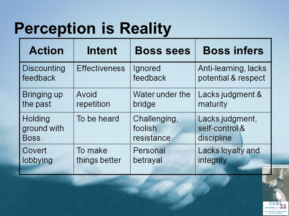 33 Perception is Reality ActionIntentBoss seesBoss infers Discounting feedback EffectivenessIgnored feedback Anti-learning, lacks potential & respect