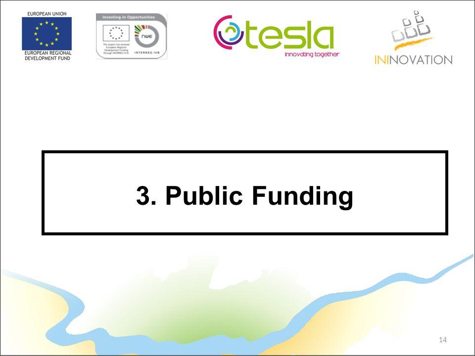 14 3. Public Funding