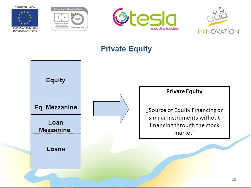 "Equity Eq. Mezzanine Loan Mezzanine Loans Private Equity ""Source of Equity Financing or similar Instruments without financing through the stock market"