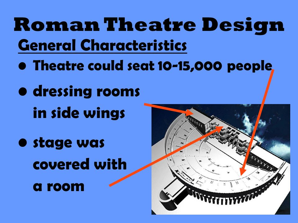 Roman Theatre Design General Characteristics Theatre could seat 10-15,000 people dressing rooms in side wings stage was covered with a room