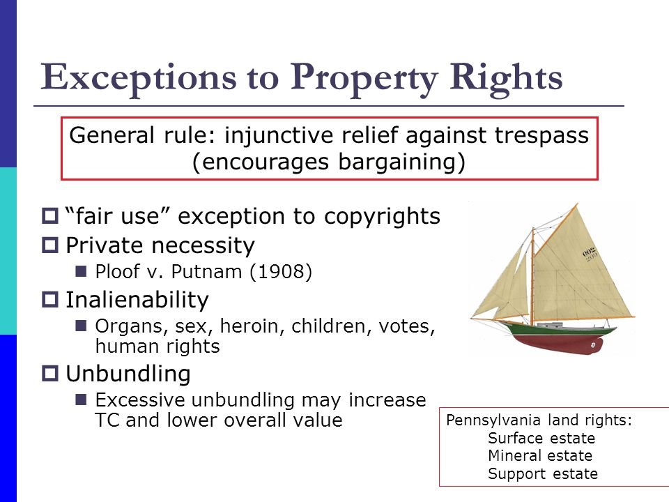 Exceptions to Property Rights  fair use exception to copyrights  Private necessity Ploof v.