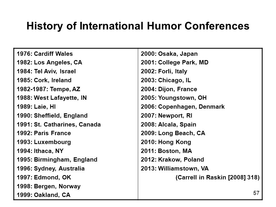 57 History of International Humor Conferences 1976: Cardiff Wales 1982: Los Angeles, CA 1984: Tel Aviv, Israel 1985: Cork, Ireland 1982-1987: Tempe, AZ 1988: West Lafayette, IN 1989: Laie, HI 1990: Sheffield, England 1991: St.