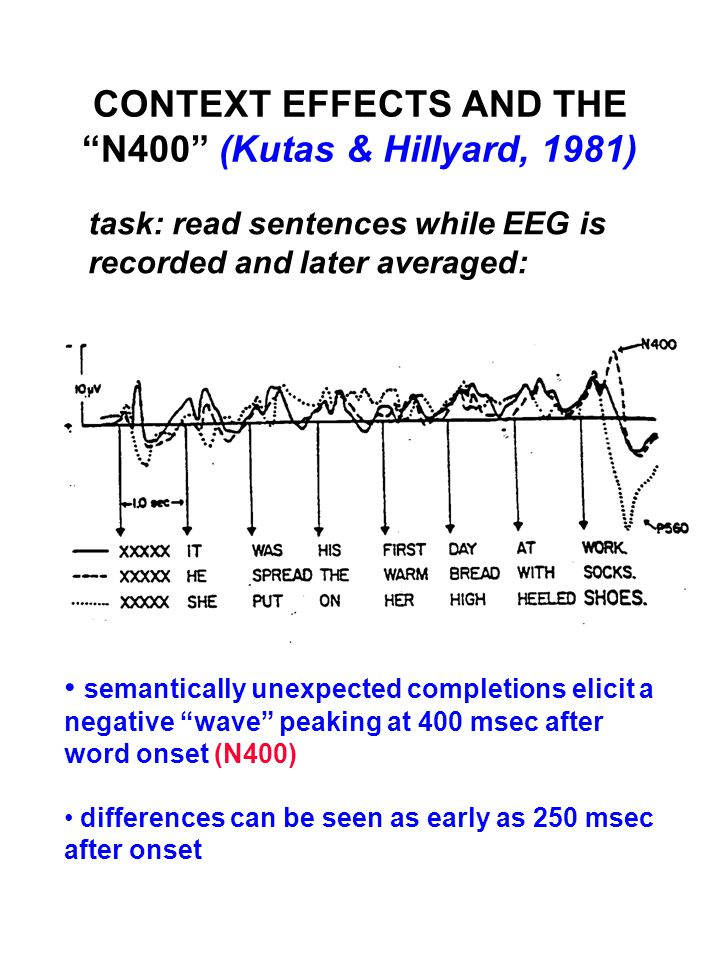 """CONTEXT EFFECTS AND THE """"N400"""" (Kutas & Hillyard, 1981) task: read sentences while EEG is recorded and later averaged: semantically unexpected complet"""