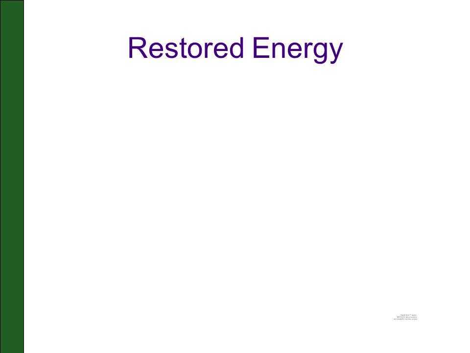 Restored Energy