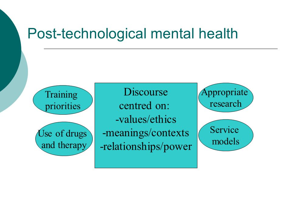 Post-technological mental health Discourse centred on: -values/ethics -meanings/contexts -relationships/power Appropriate research Service models Training priorities Use of drugs and therapy