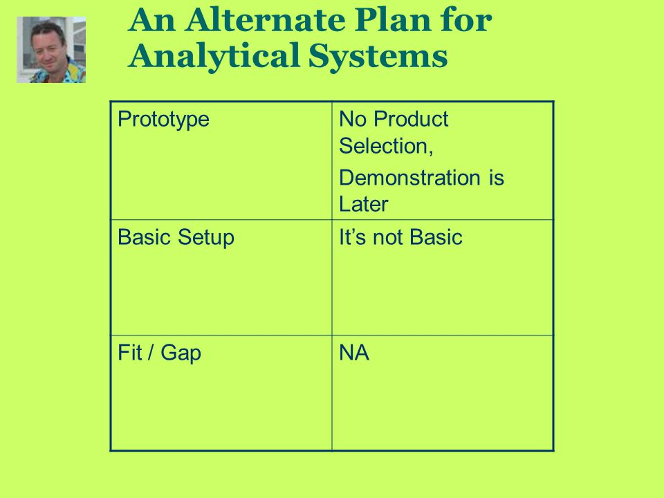 An Alternate Plan for Analytical Systems PrototypeNo Product Selection, Demonstration is Later Basic SetupIt's not Basic Fit / GapNA