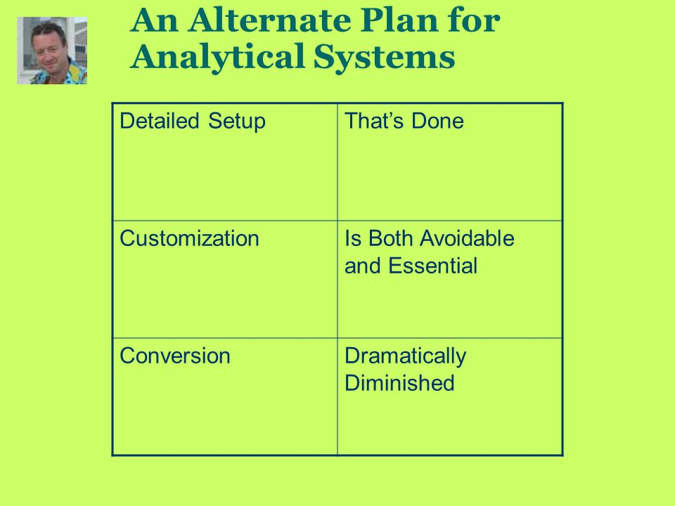 An Alternate Plan for Analytical Systems Detailed SetupThat's Done CustomizationIs Both Avoidable and Essential ConversionDramatically Diminished
