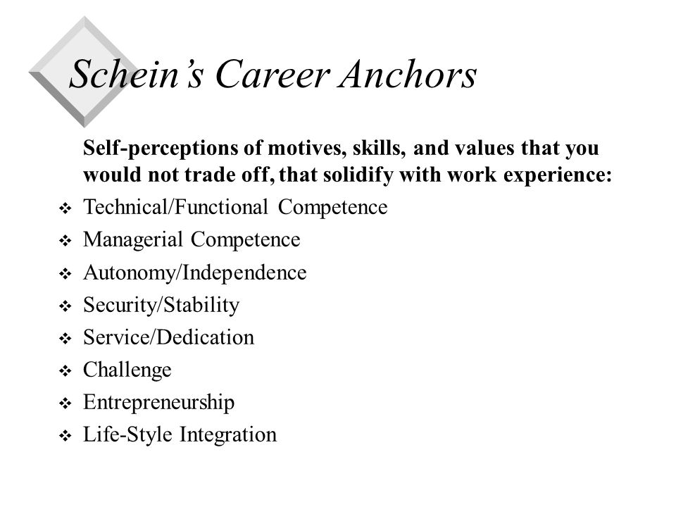 Schein's Career Anchors Self-perceptions of motives, skills, and values that you would not trade off, that solidify with work experience: v Technical/Functional Competence v Managerial Competence v Autonomy/Independence v Security/Stability v Service/Dedication v Challenge v Entrepreneurship v Life-Style Integration