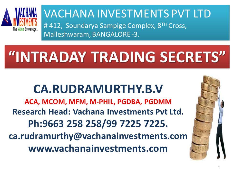 CA.RUDRAMURTHY.B.V ACA, MCOM, MFM, M-PHIL, PGDBA, PGDMM Research Head: Vachana Investments Pvt Ltd. Ph:9663 258 258/99 7225 7225. ca.rudramurthy@vacha