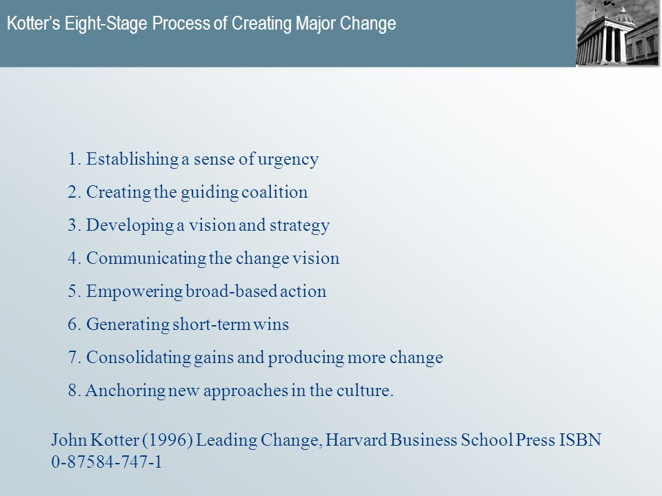 Kotter's Eight-Stage Process of Creating Major Change 1.
