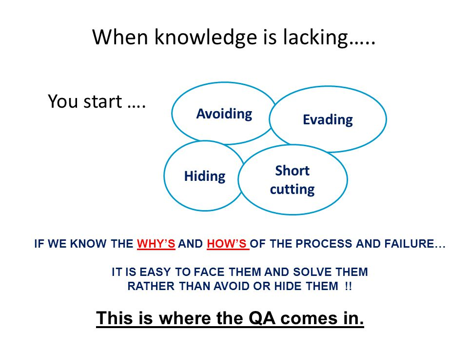 When knowledge is lacking….. You start ….