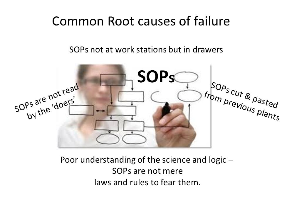 SOP s SOPs not at work stations but in drawers SOPs cut & pasted from previous plants SOPs are not read by the 'doers' Poor understanding of the science and logic – SOPs are not mere laws and rules to fear them.