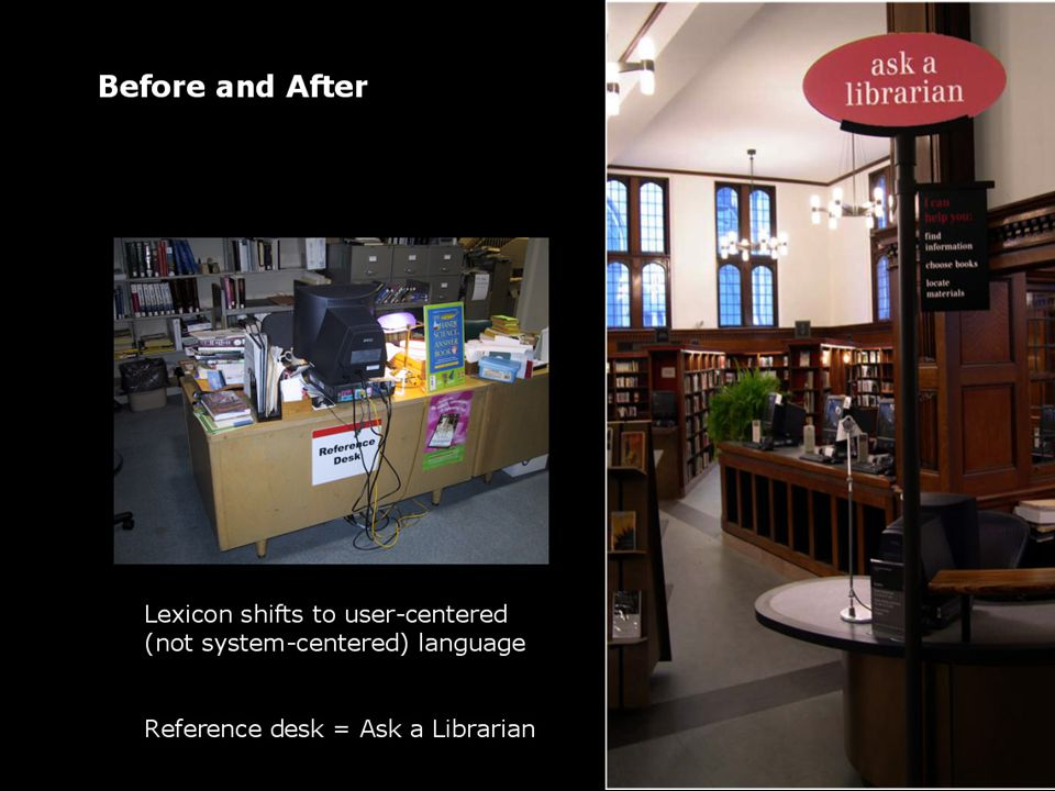 after Lexicon shifts to user-centered (not system-centered) language Reference desk = Ask a Librarian Before and After