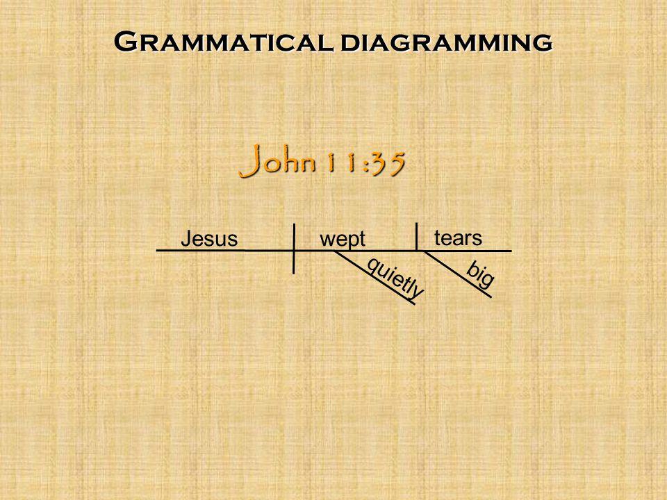 Grammatical diagramming Romans 5:1, 2