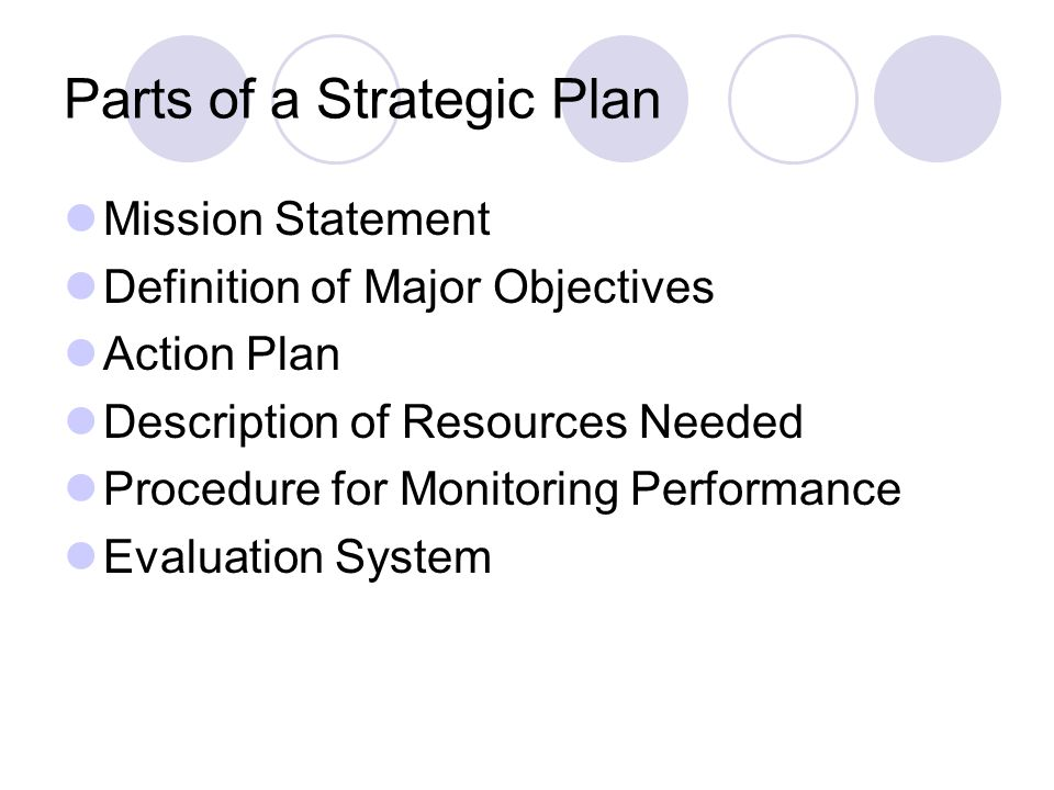 Parts of a Strategic Plan Mission Statement Definition of Major Objectives Action Plan Description of Resources Needed Procedure for Monitoring Performance Evaluation System