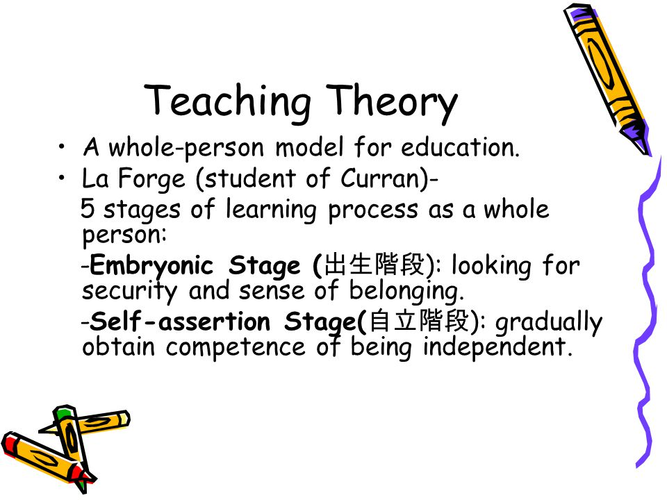 Teaching Theory A whole-person model for education.