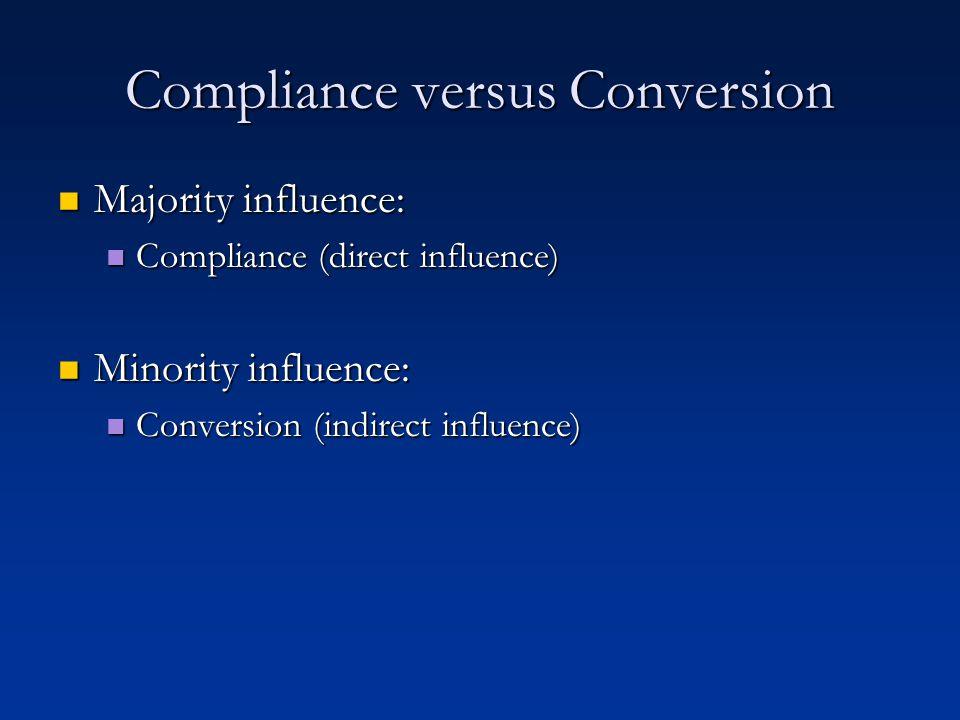 Compliance versus Conversion Majority influence: Majority influence: Compliance (direct influence) Compliance (direct influence) Minority influence: Minority influence: Conversion (indirect influence) Conversion (indirect influence)