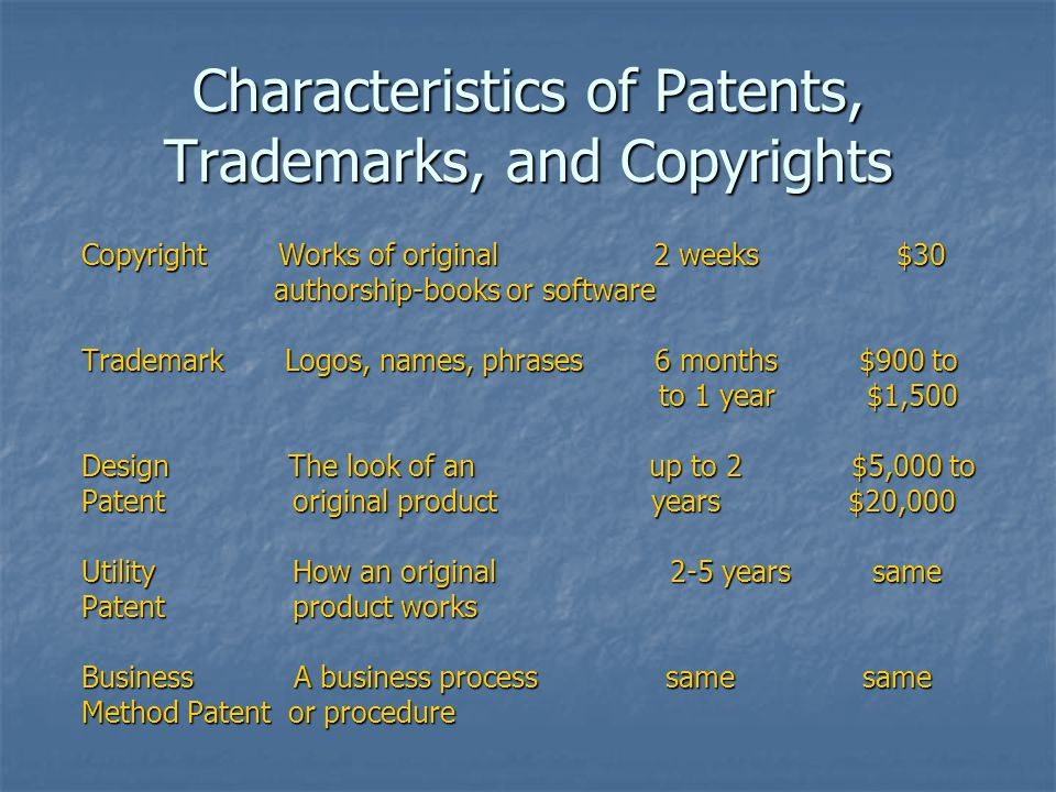 Characteristics of Patents, Trademarks, and Copyrights Copyright Works of original 2 weeks $30 authorship-books or software authorship-books or software Trademark Logos, names, phrases 6 months $900 to to 1 year $1,500 to 1 year $1,500 Design The look of an up to 2 $5,000 to Patent original product years $20,000 Utility How an original 2-5 years same Patent product works Business A business process same same Method Patent or procedure
