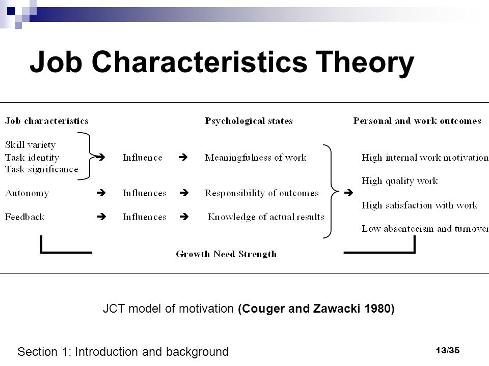 13/35 Job Characteristics Theory JCT model of motivation (Couger and Zawacki 1980) Section 1: Introduction and background