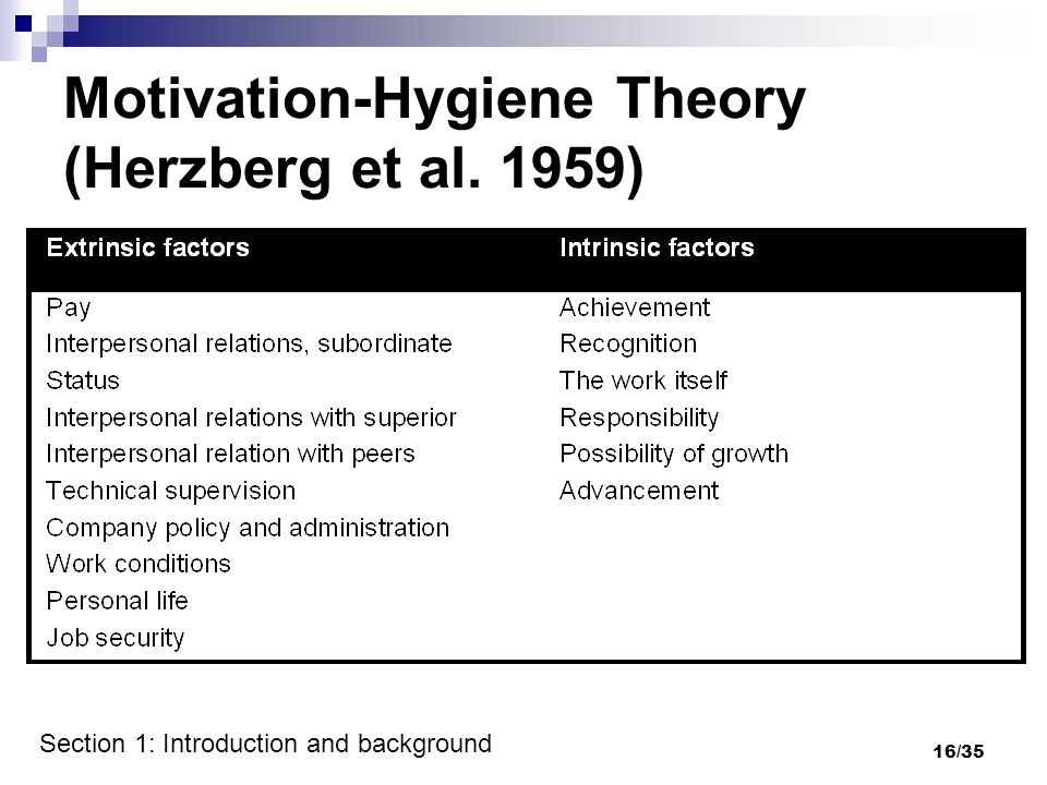 16/35 Motivation-Hygiene Theory (Herzberg et al. 1959) Section 1: Introduction and background