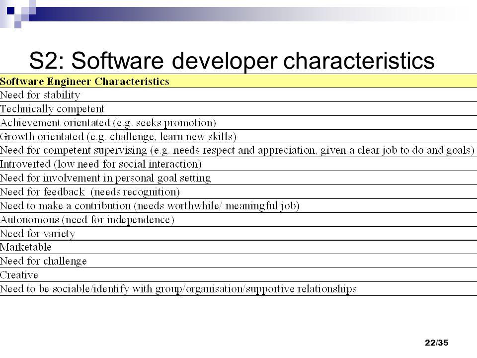 22/35 S2: Software developer characteristics