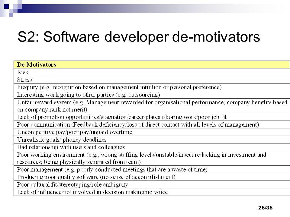 25/35 S2: Software developer de-motivators