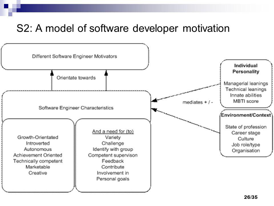 26/35 S2: A model of software developer motivation