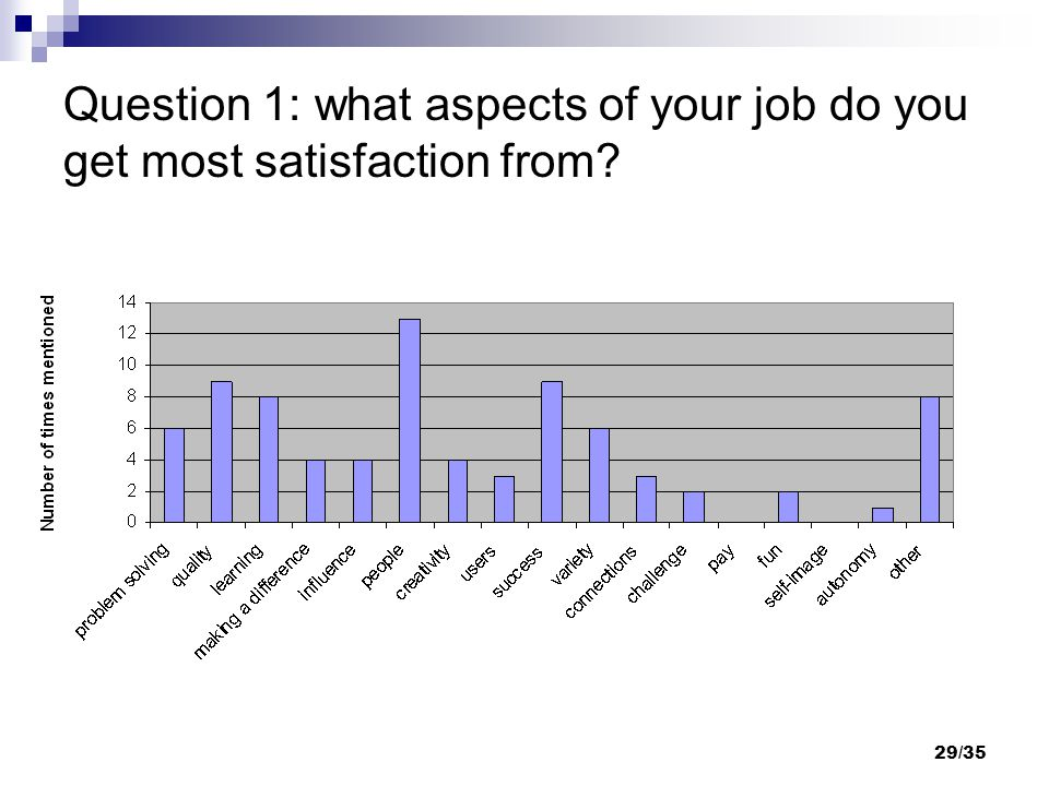 29/35 Question 1: what aspects of your job do you get most satisfaction from?
