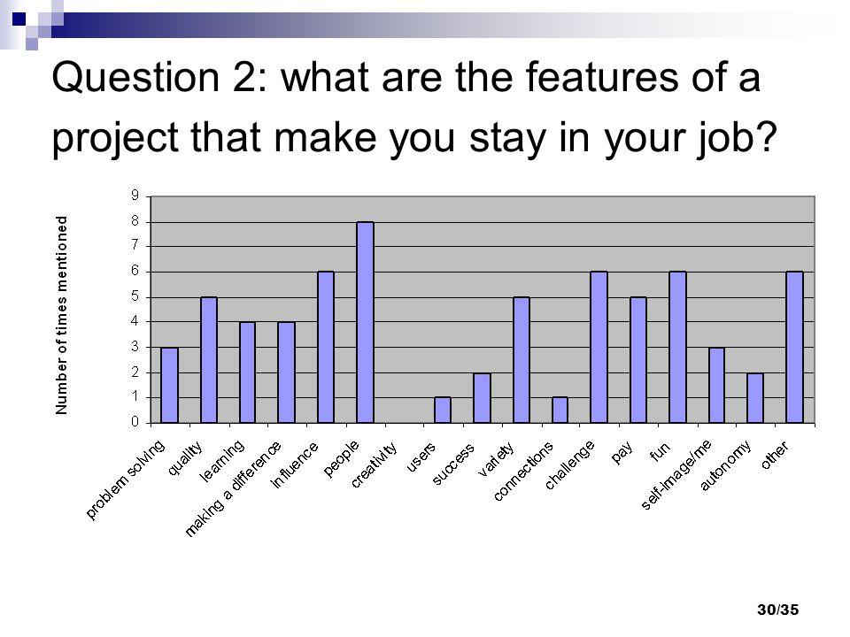 30/35 Question 2: what are the features of a project that make you stay in your job?