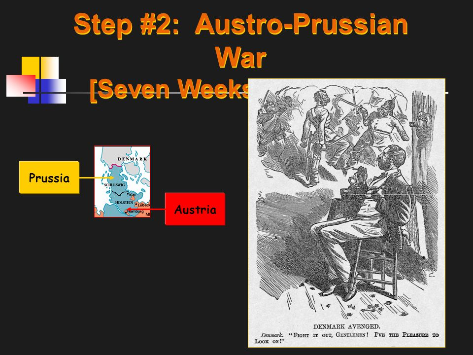 Austro-Prussian War Declaring war on Prussia In 1866, Austria went to war against Prussia with the support of most of the small states of the German Confederation Prussia won in 7 weeks Bismarck created the North German Confederation led by Prussia