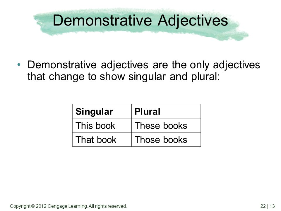 22 | 13Copyright © 2012 Cengage Learning. All rights reserved. SingularPlural This bookThese books That bookThose books Demonstrative adjectives are t