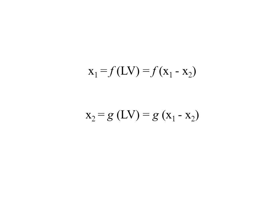 x 1 = f (LV) = f (x 1 - x 2 ) x 2 = g (LV) = g (x 1 - x 2 )