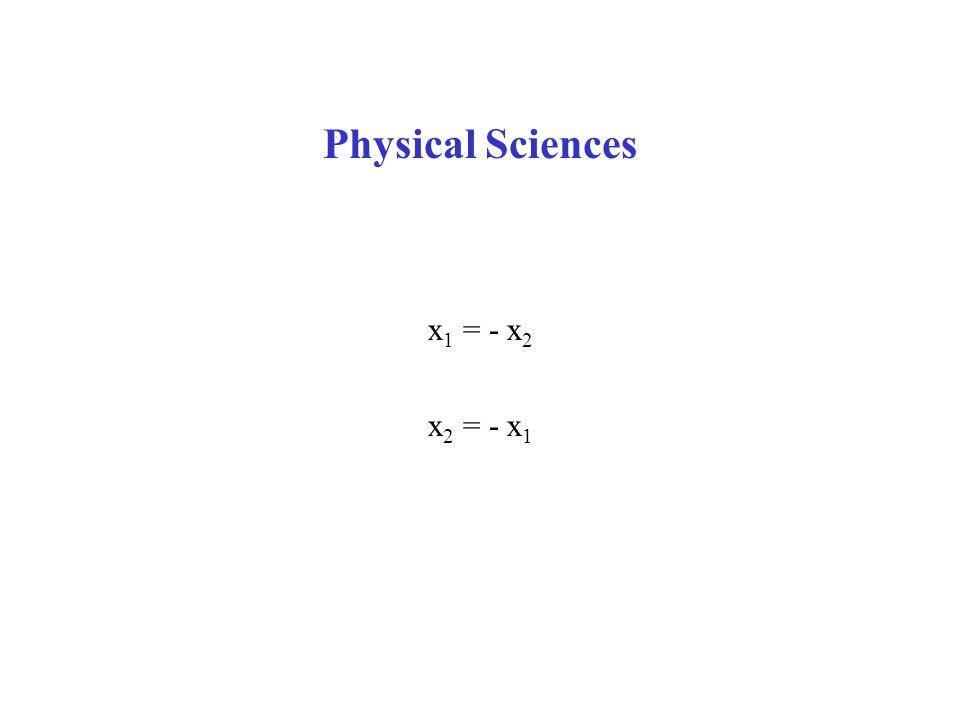Physical Sciences x 1 = - x 2 x 2 = - x 1
