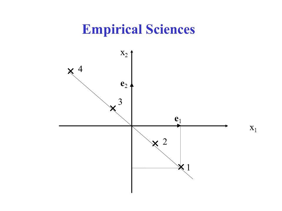 Empirical Sciences x1x1 x2x2     1 2 3 4 e1e1 e2e2