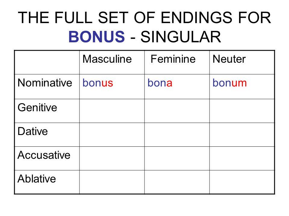 THE FULL SET OF ENDINGS FOR BONUS - SINGULAR Masculine FeminineNeuter Nominativebonusbonabonum Genitive Dative Accusative Ablative