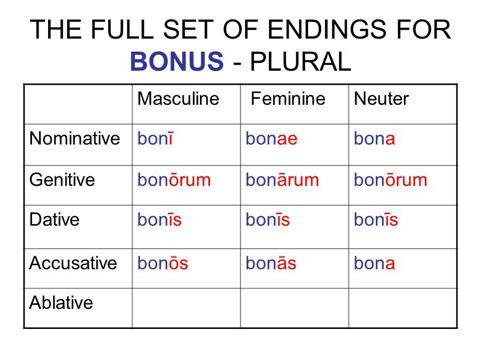 THE FULL SET OF ENDINGS FOR BONUS - PLURAL Masculine FeminineNeuter Nominative bonībonaebona Genitive bonōrumbonārumbonōrum Dative bonīs Accusative bonōsbonāsbona Ablative