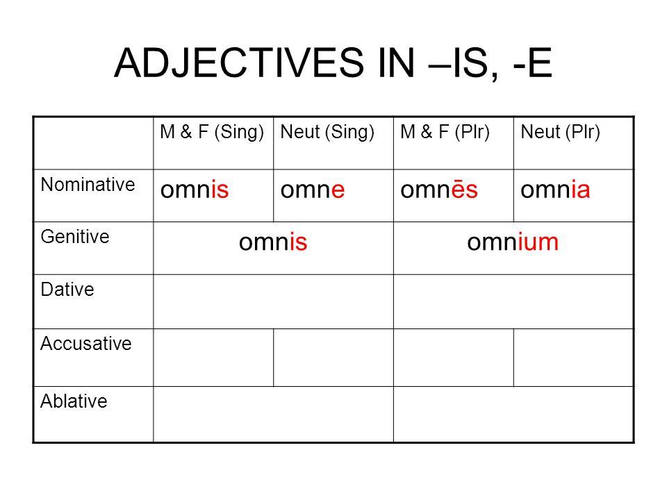 ADJECTIVES IN –IS, -E M & F (Sing)Neut (Sing)M & F (Plr)Neut (Plr) Nominative omnisomneomnēsomnia Genitive omnisomnium Dative Accusative Ablative