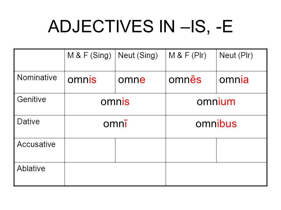 ADJECTIVES IN –IS, -E M & F (Sing)Neut (Sing)M & F (Plr)Neut (Plr) Nominative omnisomneomnēsomnia Genitive omnisomnium Dative omnīomnibus Accusative Ablative