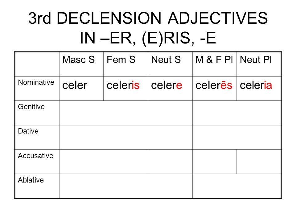 3rd DECLENSION ADJECTIVES IN –ER, (E)RIS, -E Masc SFem SNeut SM & F PlNeut Pl Nominative celerceleriscelerecelerēs celeria Genitive Dative Accusative Ablative