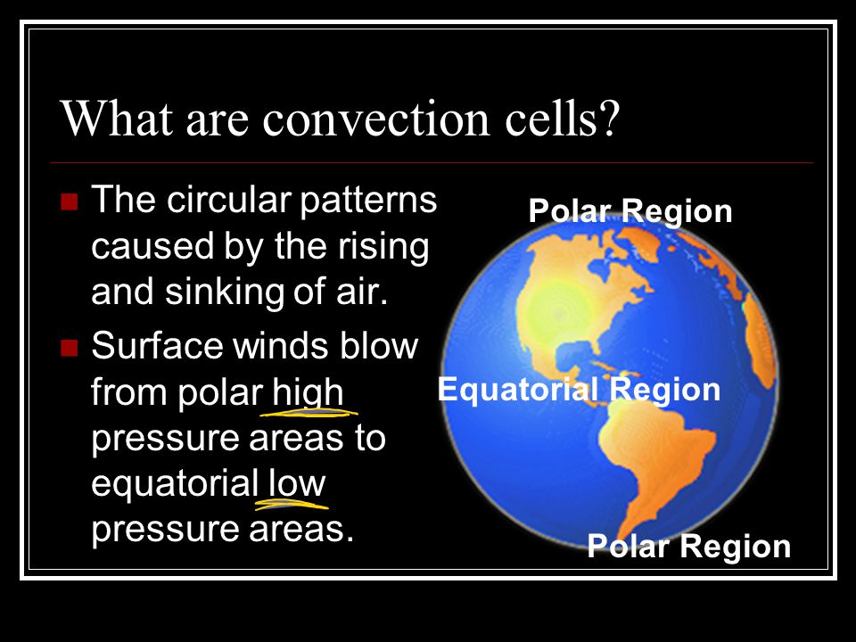 What is the Coriolis Effect.