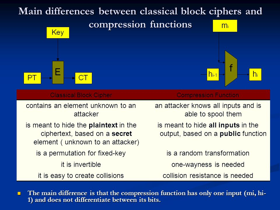 Main differences between classical block ciphers and compression functions The main difference is that the compression function has only one input (mi, hi- 1) and does not differentiate between its bits.