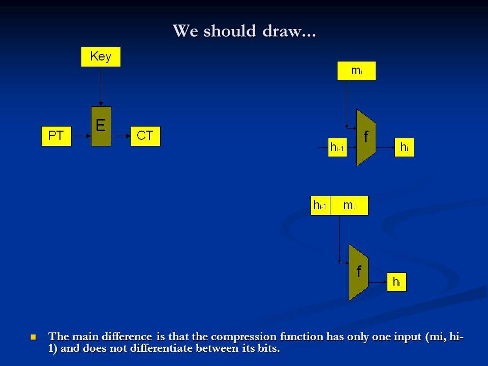 We should draw...