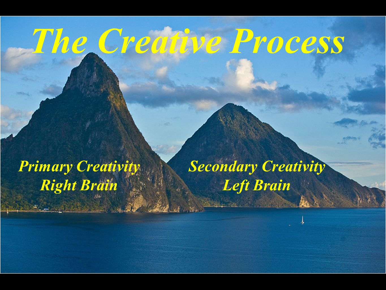 The Creative Process Primary Creativity Right Brain Secondary Creativity Left Brain