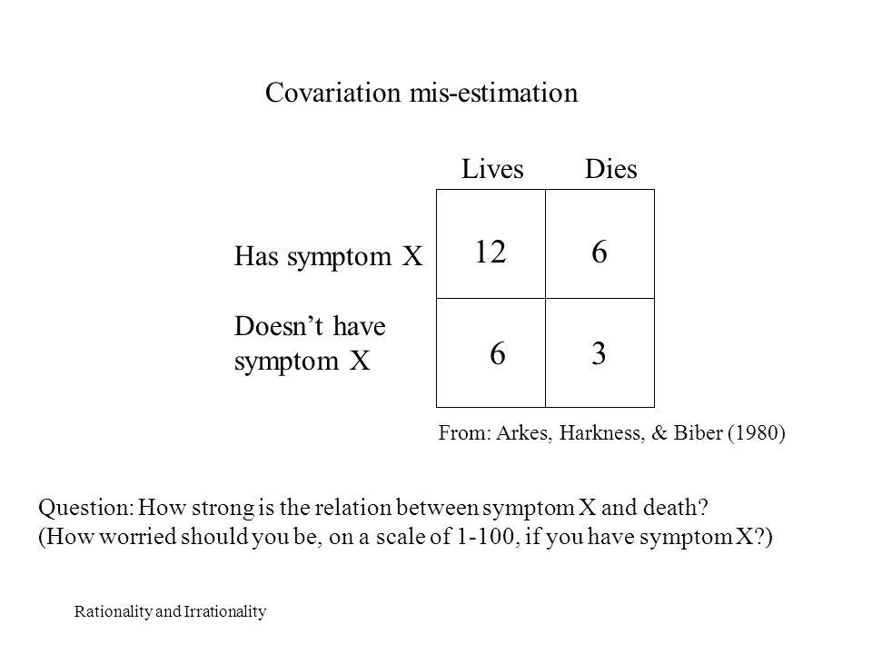 Rationality and Irrationality Covariation mis-estimation 126 63 Has symptom X Doesn't have symptom X Lives Dies Question: How strong is the relation b