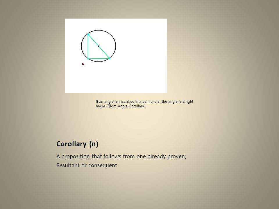 Corollary (n) A proposition that follows from one already proven; Resultant or consequent If an angle is inscribed in a semicircle, the angle is a right angle (Right Angle Corollary)