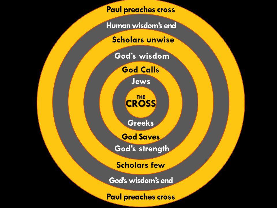 THECROSS Jews Greeks God Saves God Calls God's strength God's wisdom Scholars unwise Scholars few Human wisdom's end God's wisdom's end Paul preaches cross