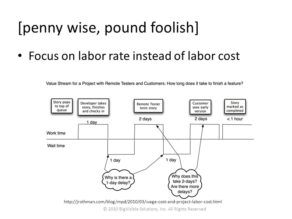 [penny wise, pound foolish] Focus on labor rate instead of labor cost http://jrothman.com/blog/mpd/2010/03/wage-cost-and-project-labor-cost.html © 2010 BigVisible Solutions, Inc.