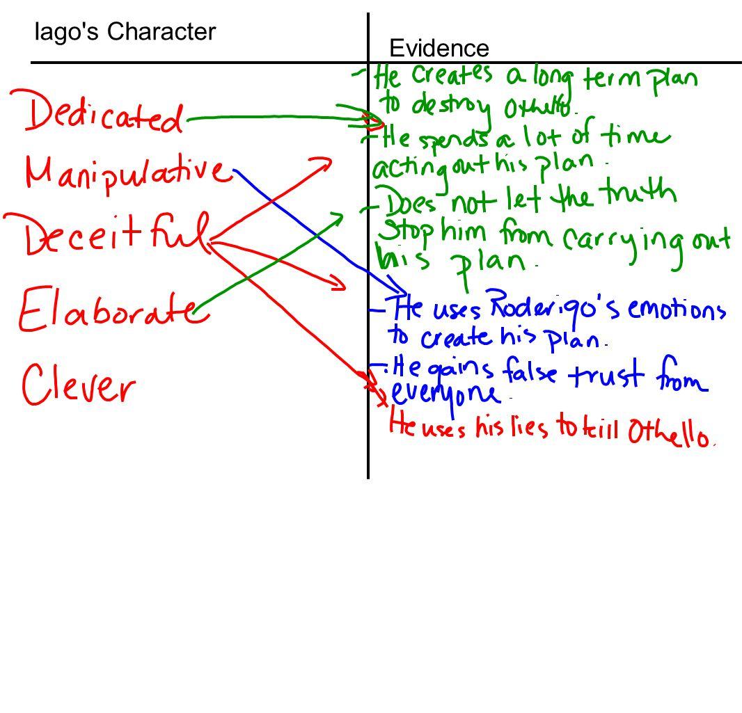 Iago s Character Evidence