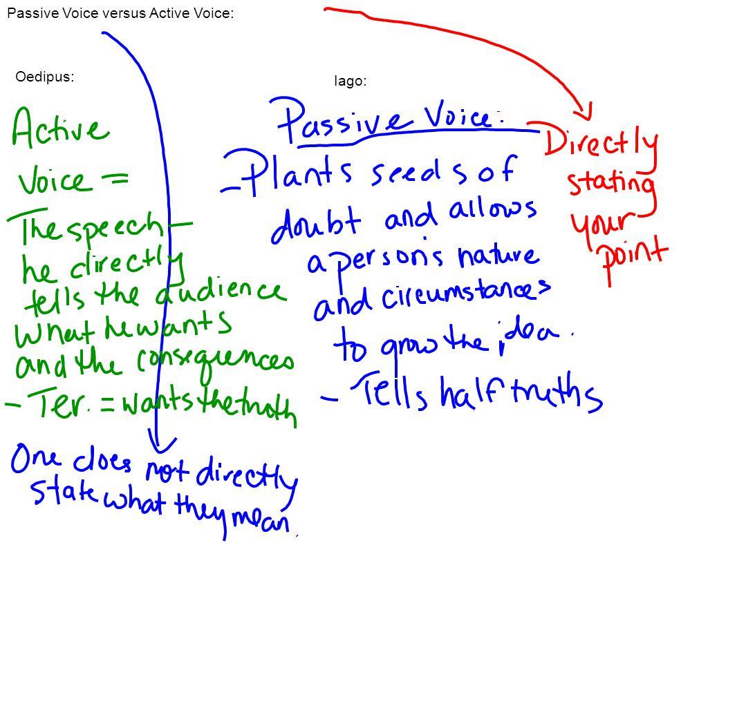 Passive Voice versus Active Voice: Oedipus: Iago: